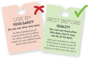 FoodAWARE Food Waste Action Week Best Before tips